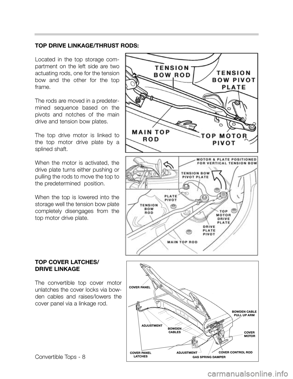 BMW Z3 CONVERTIBLE 1995 E36 Convertible Tops Manual, Page 8