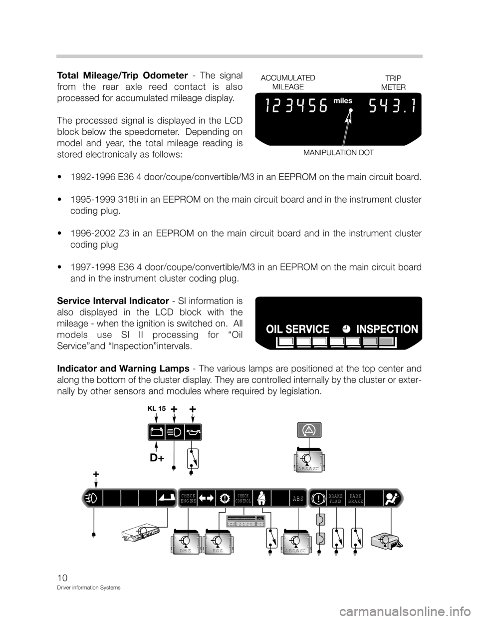 BMW Z3 CONVERTIBLE 1999 E36 Driver Information Systems Manual, Page 9