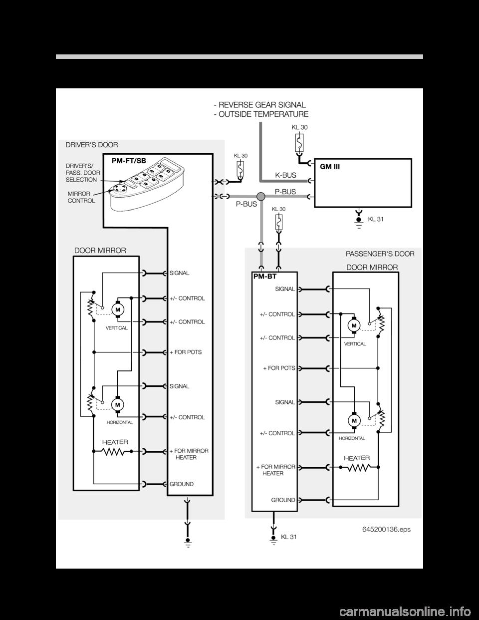 bmw x5 2003 e53 central body electronics zke manual
