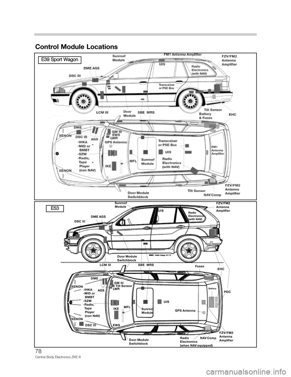 Bmw 530i 1998 E39 Central Body Electronics Zke Manual Engine Module Wiring Diagram Page 78 Control Locations
