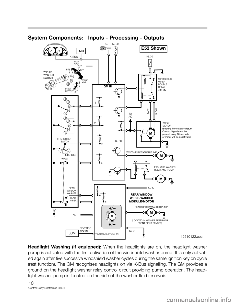 Bmw 740il 1998 E38 Central Body Electronics Zke Manual E66 Engine Diagram