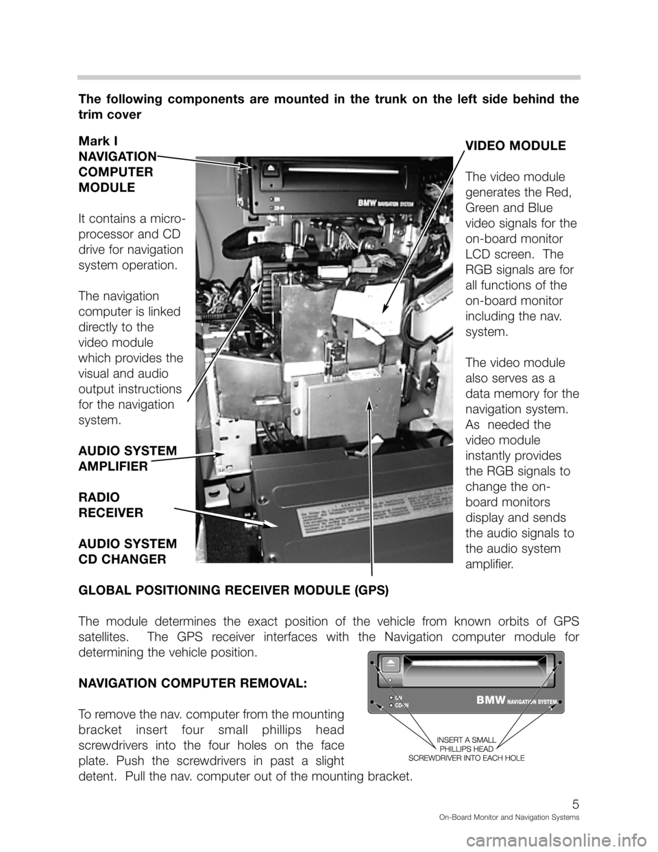 BMW 5 SERIES 1998 E39 On Board Monitor System Workshop Manual, Page 5