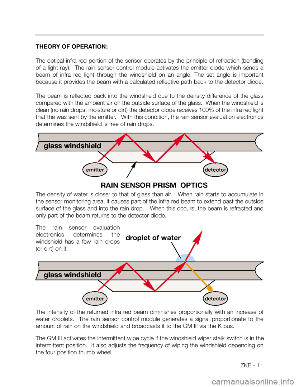 Bmw X5 2003 E53 Central Body Electronics Workshop Manual Automatic Rain Sensing Windshield Wiper Control Circuit Diagram