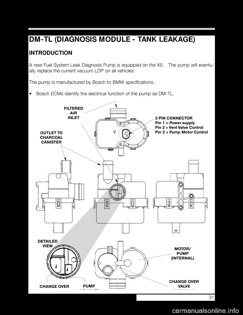 Repair Manual Bosch Pump 3 1l Engine Fuel Flow Diagram Array Bmw X5 2002 E53 M62tu Workshop Rh Carmanualsonline Info Diesel