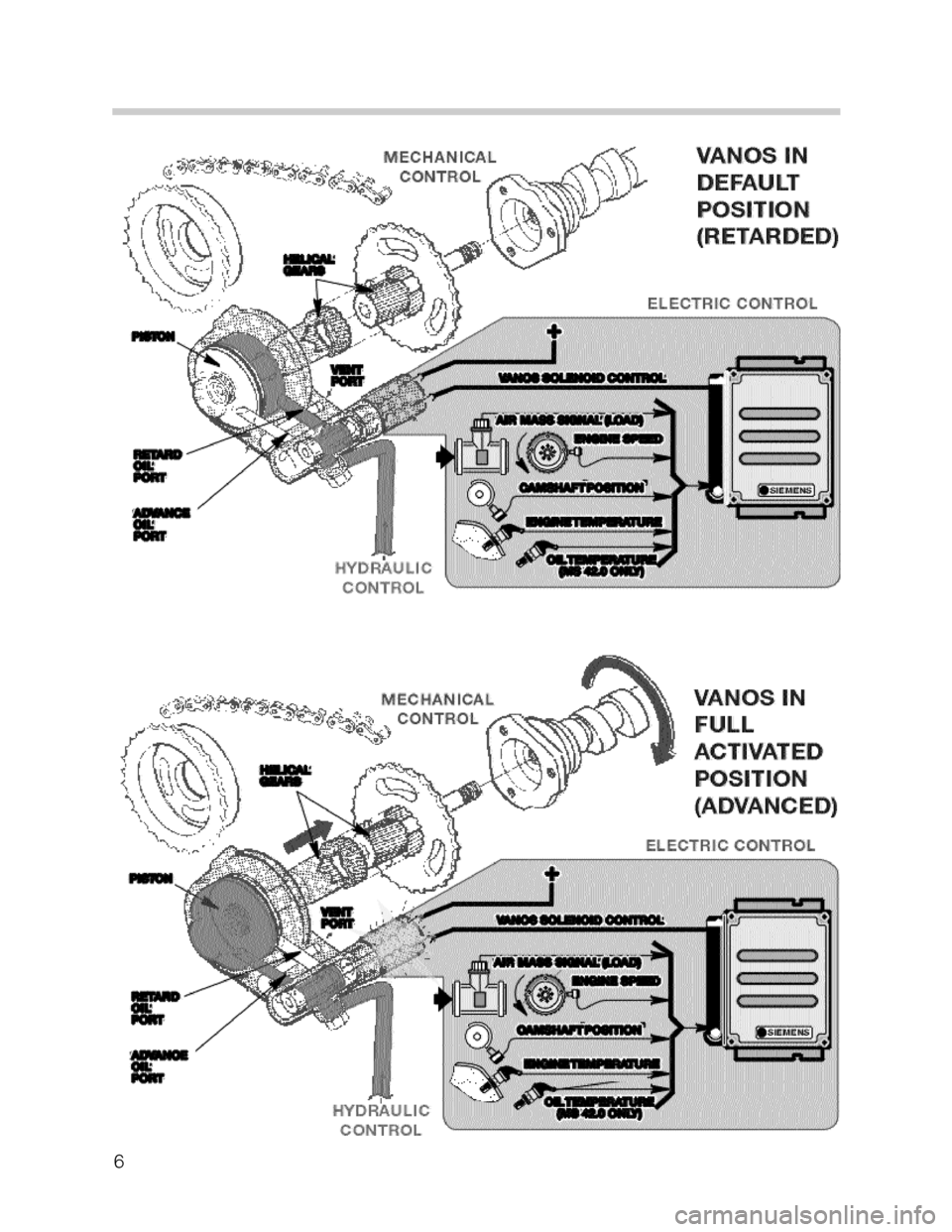 bmw x5 2004 e53 m62tu engine workshop manual