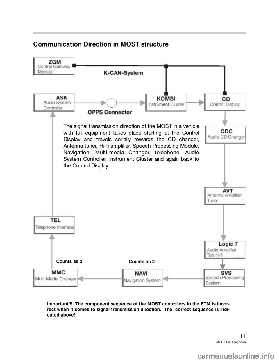 bmw 1 series workshop manual pdf