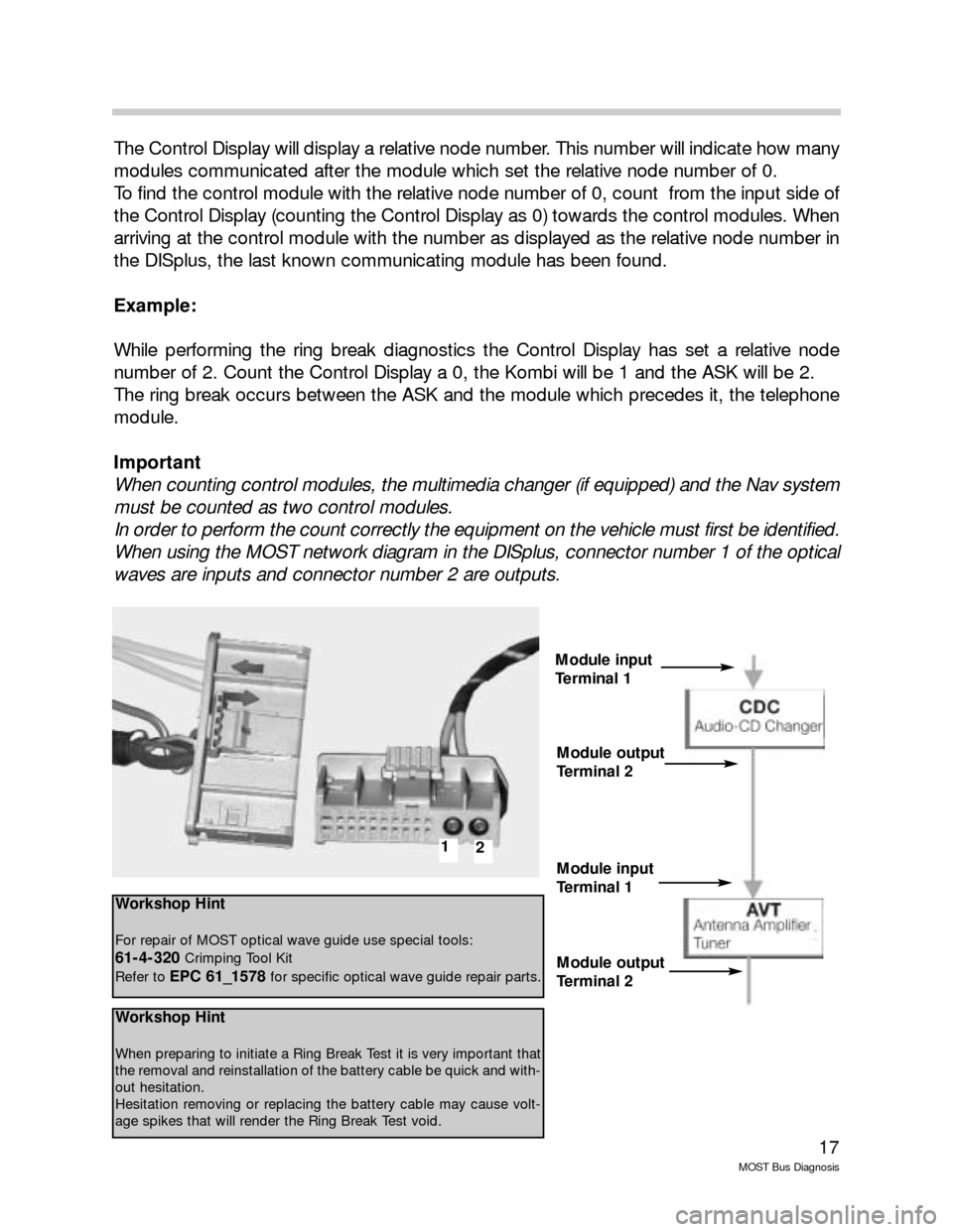 Bmw 7 series 2005 e65 most bus diagnosis workshop manual description bmw x3 repair