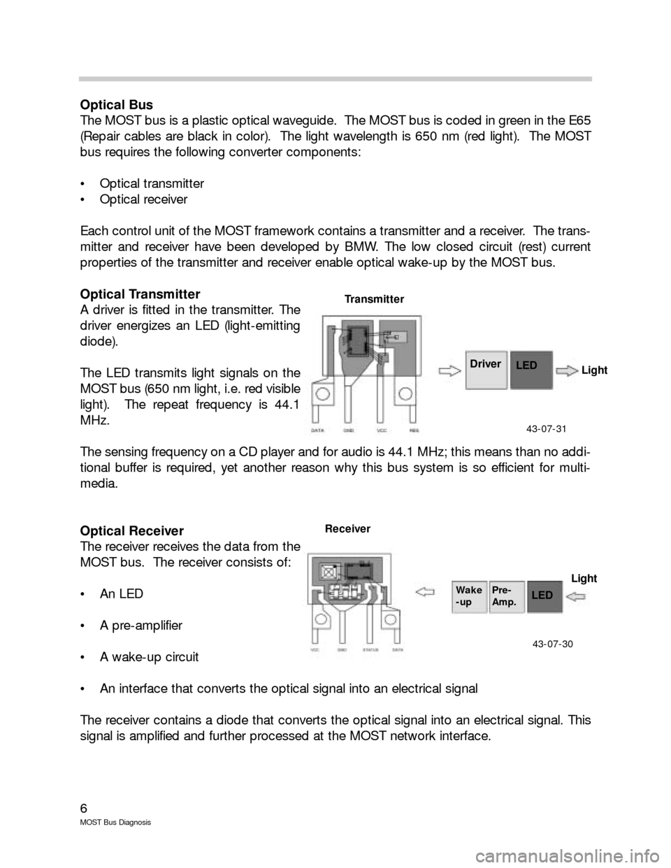 BMW 7 SERIES LONG 2005 E66 MOST Bus Diagnosis Workshop Manual, Page 6