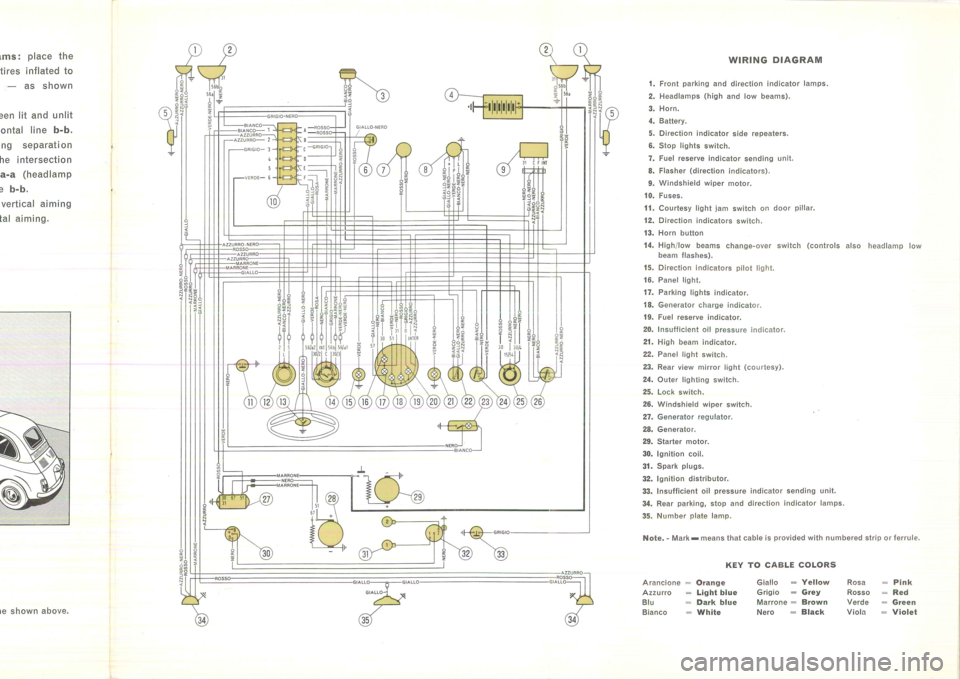 Fiat Wiring Diagram : Fiat abarth interior fuse box diagram radio