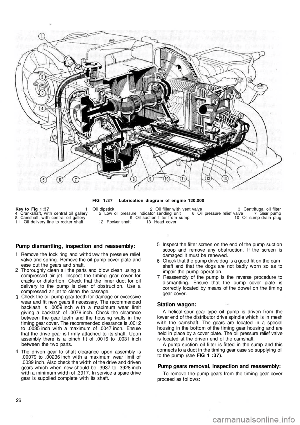 royal enfield 500 engine diagram
