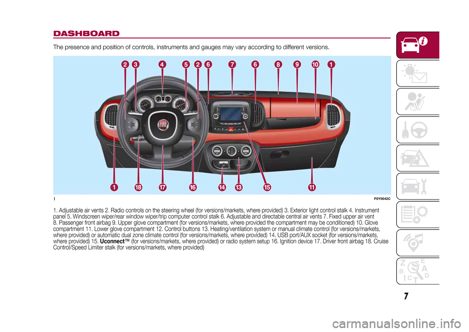 FIAT 500L LIVING 2015 2.G Owners Manual, Page 9