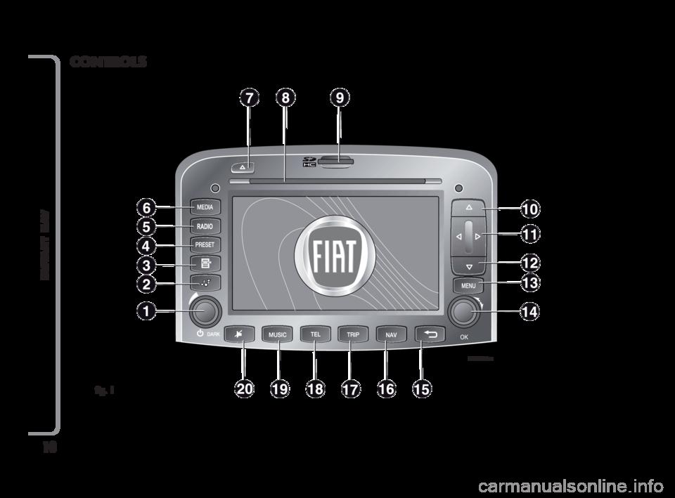 fiat croma 2009 2 g instant navigation manual. Black Bedroom Furniture Sets. Home Design Ideas