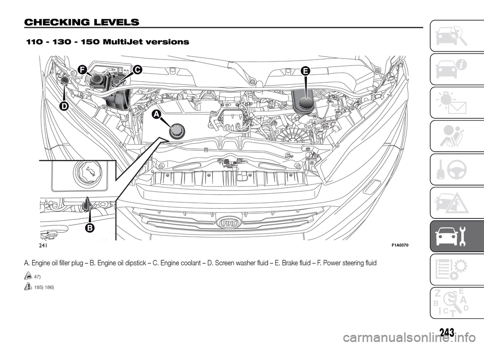 oil level fiat ducato 2015 3 g owners manual