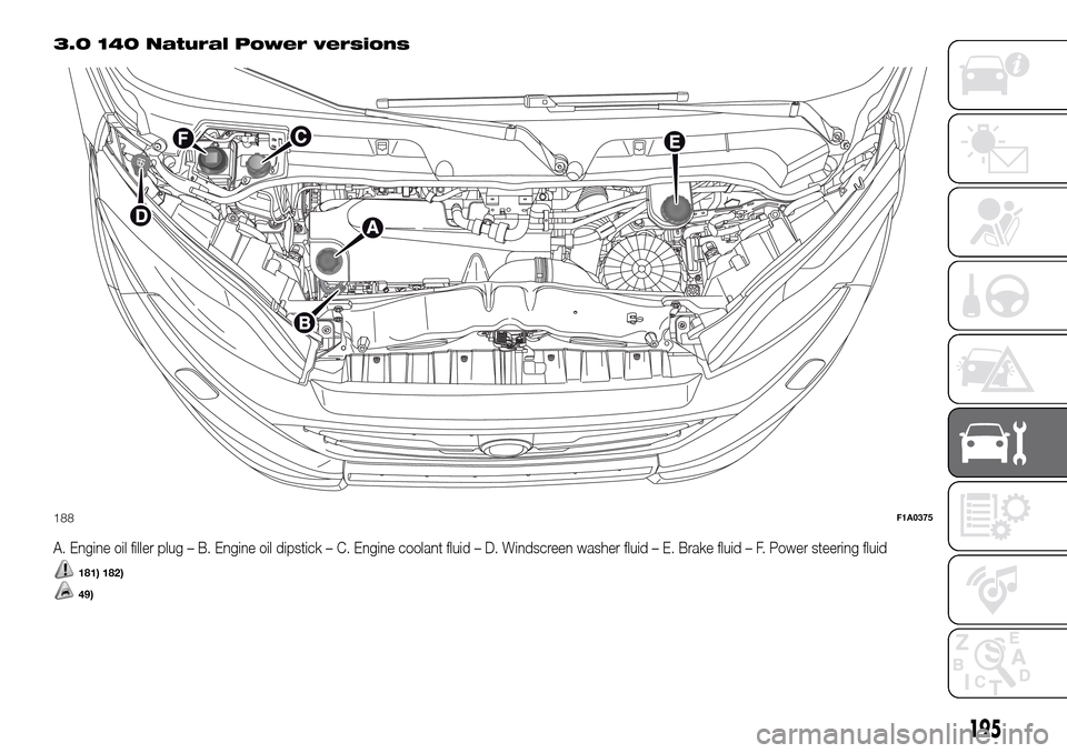 engine coolant fiat ducato 2016 3 g owners manual