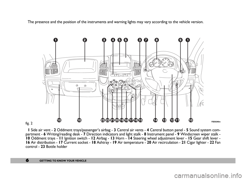 FIAT DUCATO 244 2005 3.G Owners Manual, Page 7