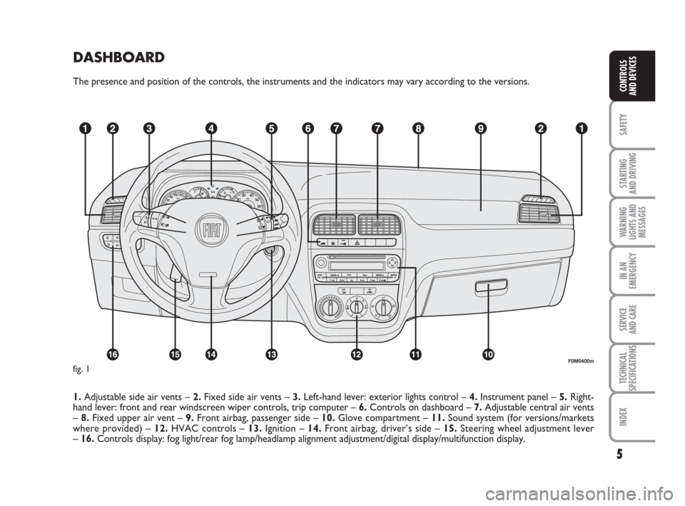 Fiat grande punto actual 2014 1 owners manual wiring diagram image fiat grande punto actual 2014 1 owners manual wiring diagram asfbconference2016 Choice Image