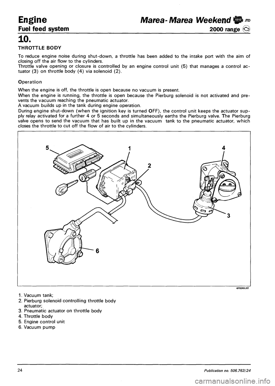 Fiat Marea 2001 1 G Workshop Manual  330 Pages   Page 110