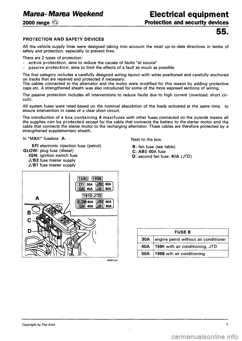 Fuses Fiat Marea 2001 1g Workshop Manual Idea Fuse Box Page 131