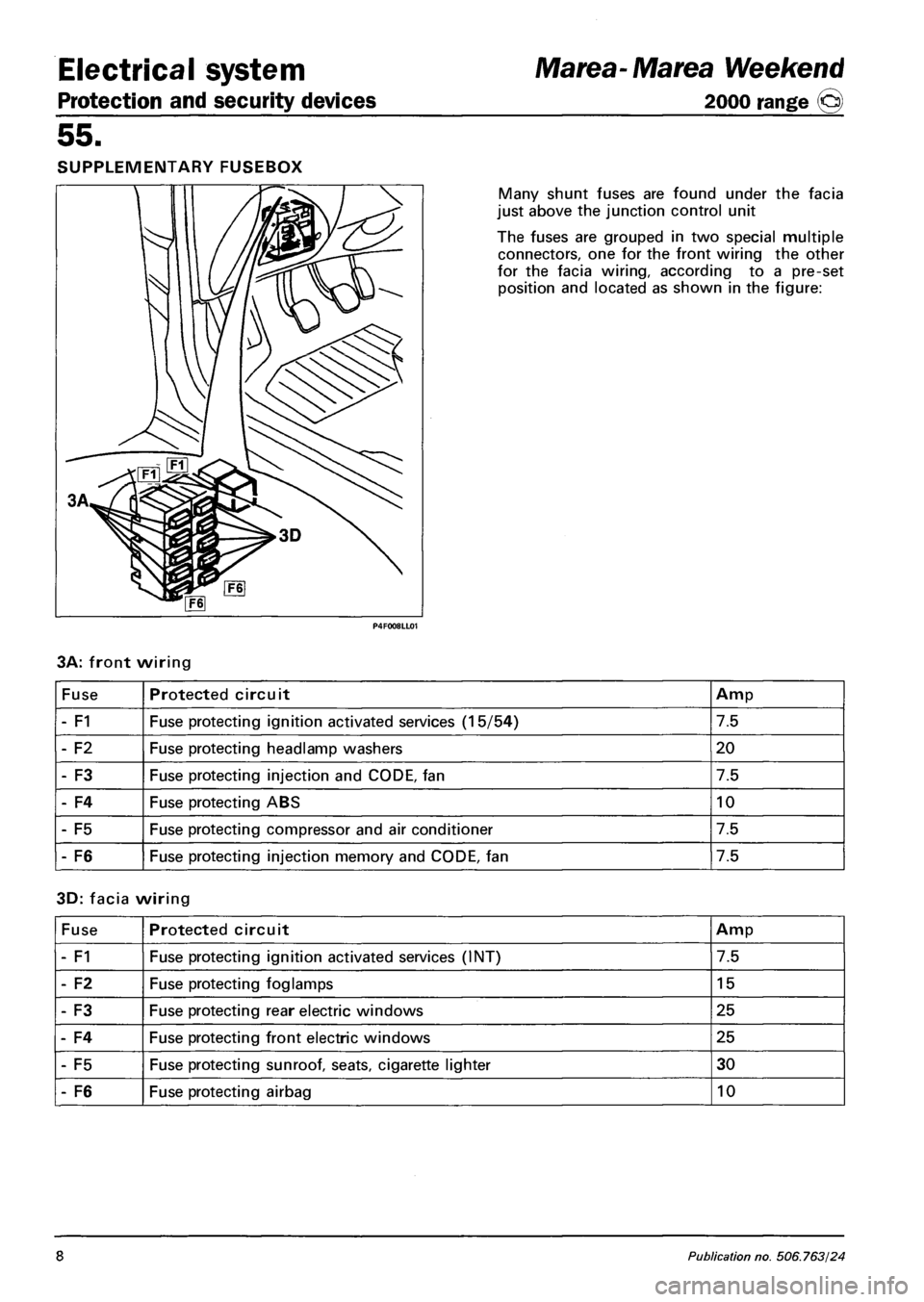 Airbag Shunt Wiring Diagram