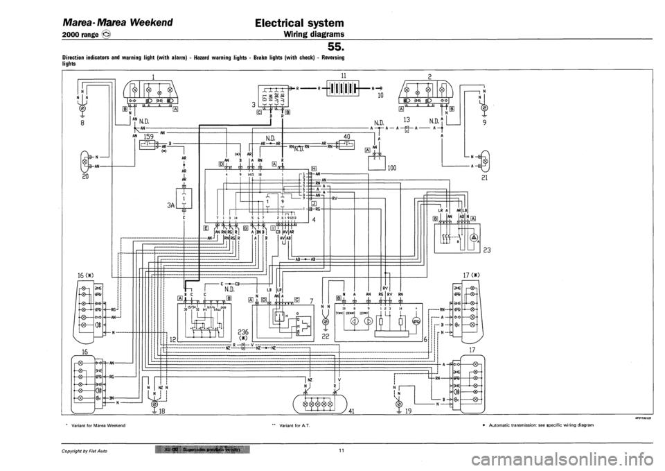 Fiat Marea 2001 1 G Workshop Manual