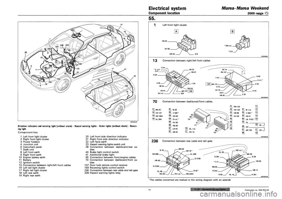 DIAGRAM] Fiat Marea Weekend Wiring Diagram FULL Version HD ... on fiat 128 wiring, fiat 500 pop diagram, fiat 124 1978 engine diagram,