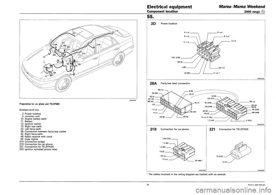 fiat scudo wiring diagram schemes  fiat  auto wiring diagram