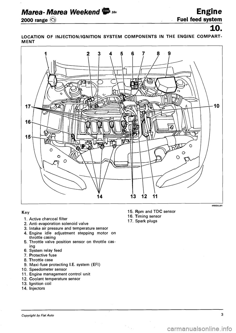 FIAT MAREA 2000 1.G Workshop Manual, Page 71