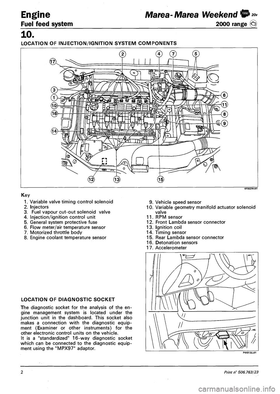 Fiat Marea Wiring Diagram Engine Diagrams Fuses 2001 1g John Deere 650 Bourn
