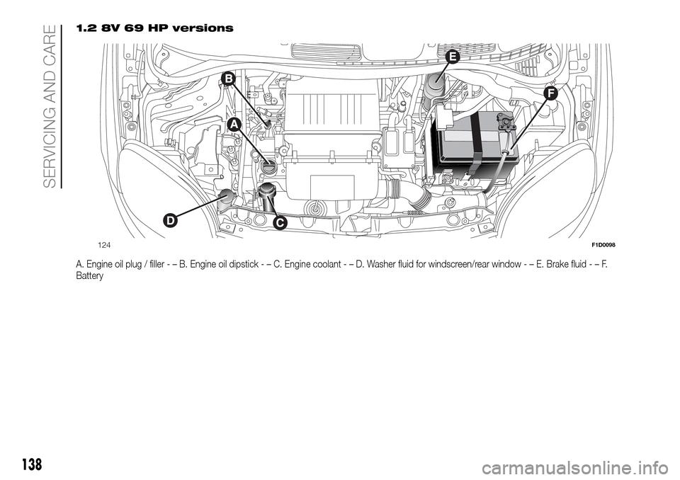 engine coolant fiat panda 2017 319    3 g owners manual