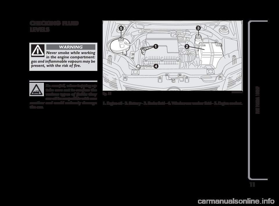 fiat panda 2009 169    2 g 100hp supplement manual