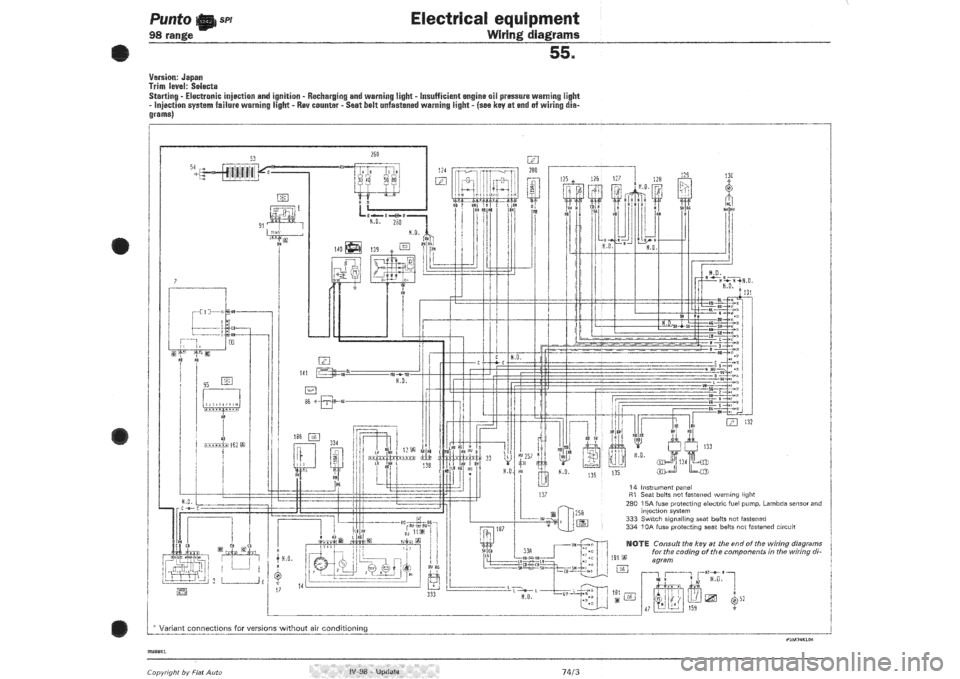 2004 subaru outback fuse box diagram