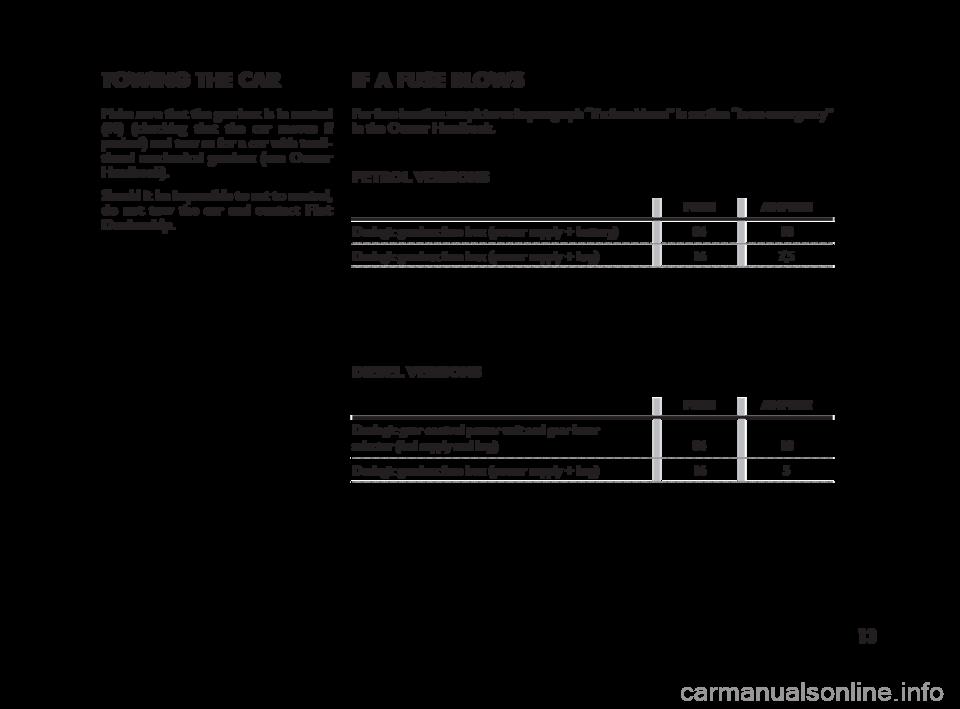 fiat punto evo 2009 1 g dualogic transmission manual. Black Bedroom Furniture Sets. Home Design Ideas