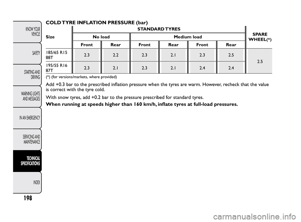 FIAT QUBO 2010 1G Owners Manual