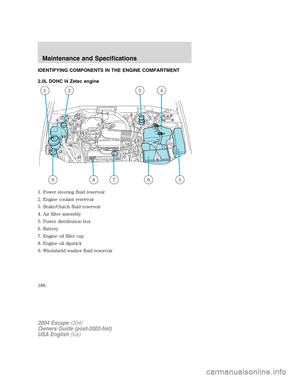 Oil Filter Ford Escape 2004 1g Owners Manual 2002 2 0 Zetec Engine Diagram G Page 188 Identifying Components In The Compartment 20l Dohc I4