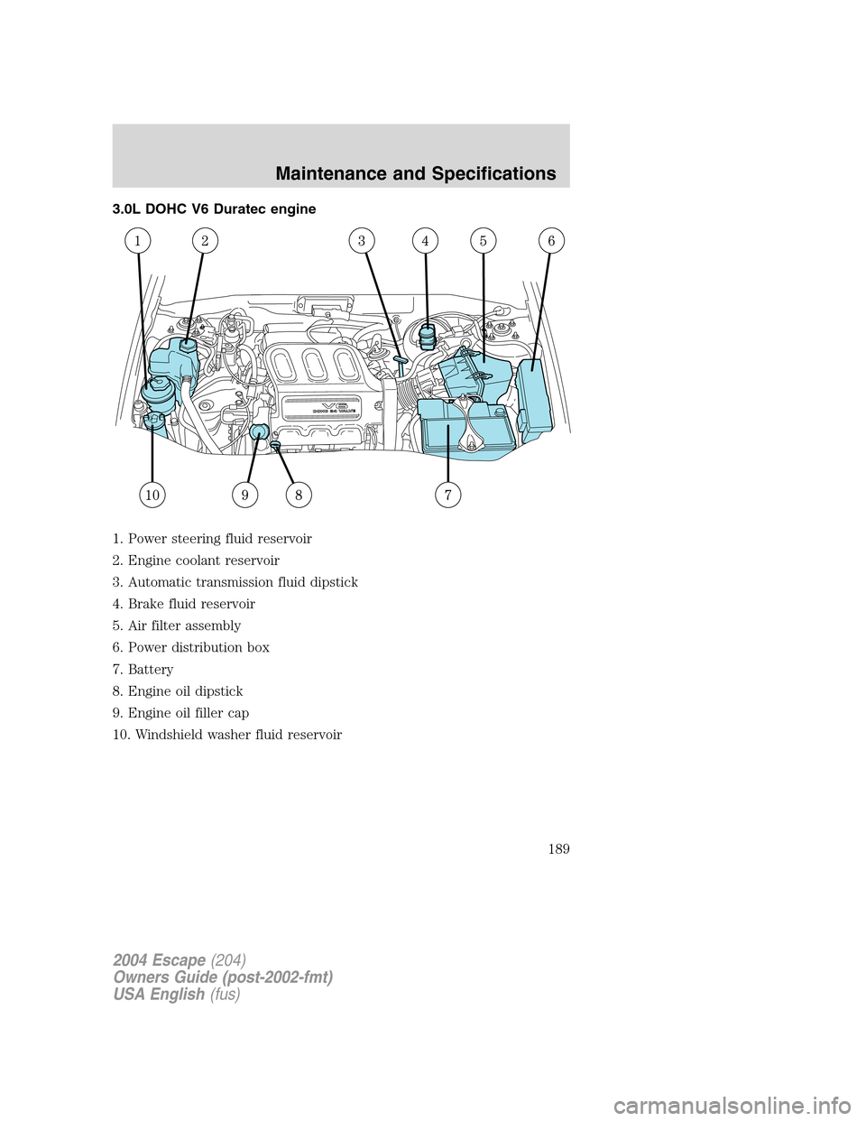 Oil Filter Ford Escape 2004 1g Owners Manual 2002 V6 Engine Diagram Page 189 30l Dohc Duratec