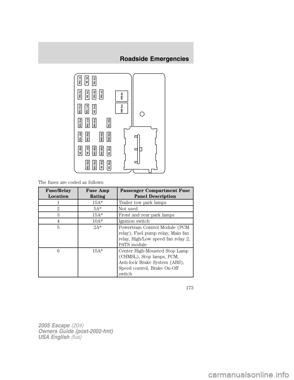 abs ford escape   owners manual