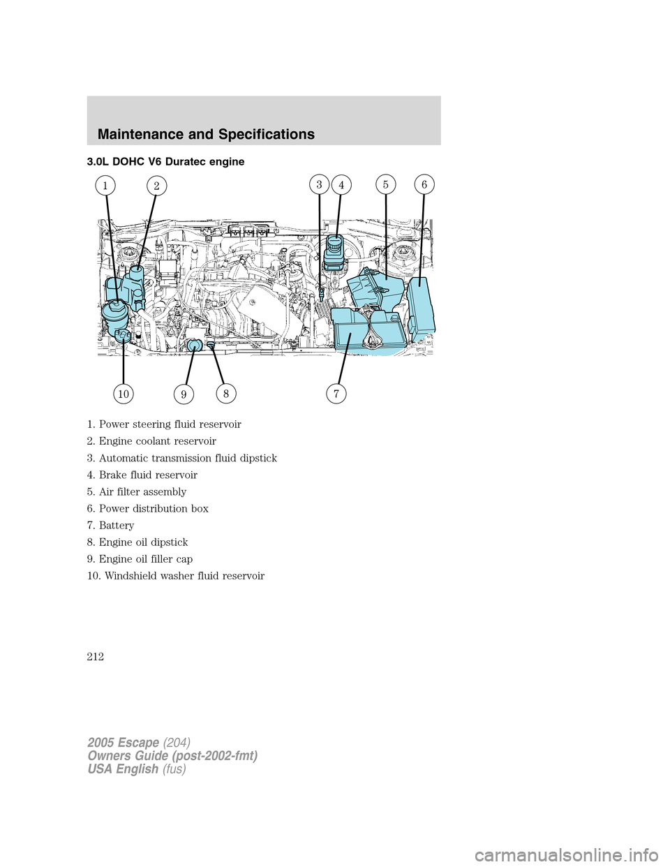 Washer Fluid Ford Escape 2005 1g Owners Manual 2002 V6 Engine Diagram Page 212 30l Dohc Duratec