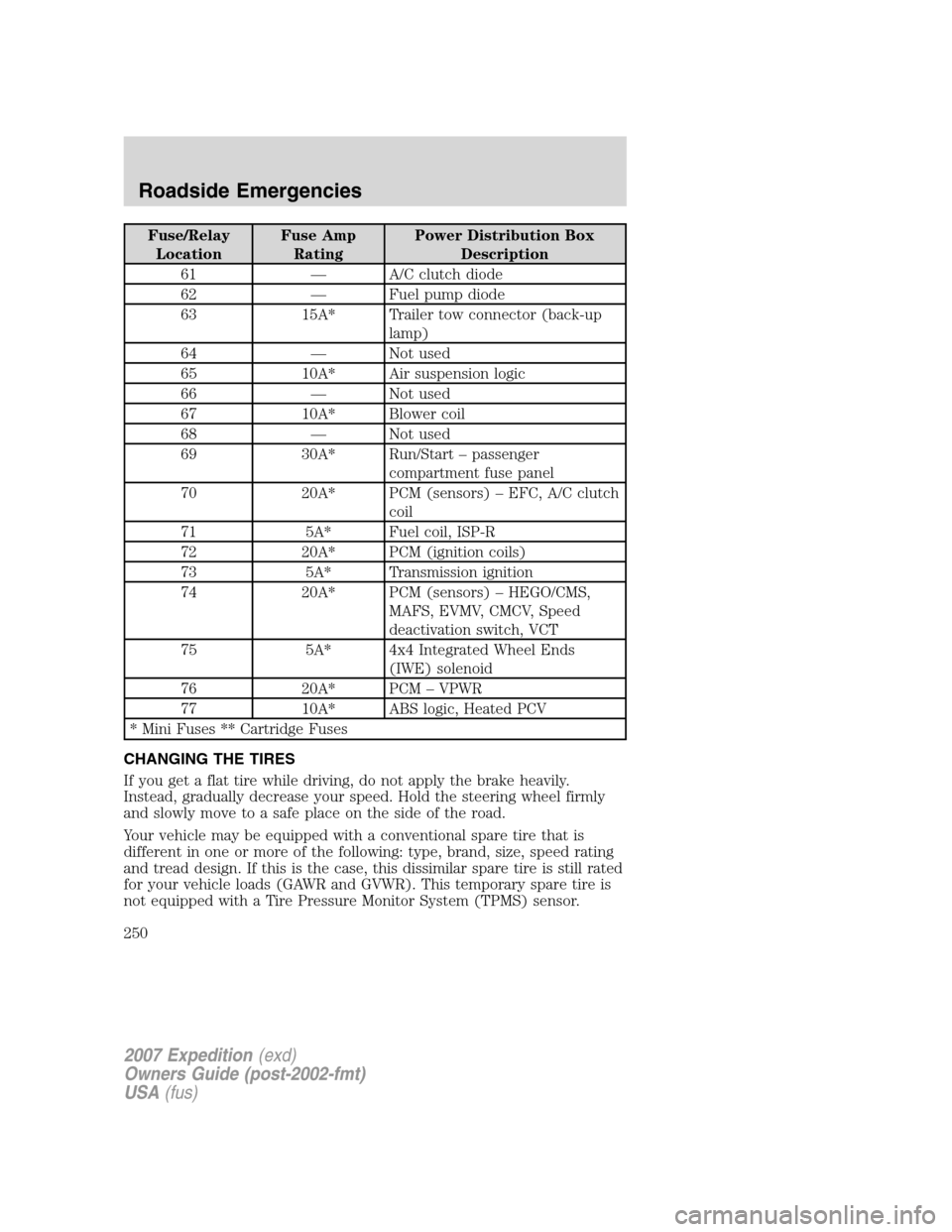 FORD EXPEDITION 2007 3.G Owners Manual, Page 250. Fuse/Relay