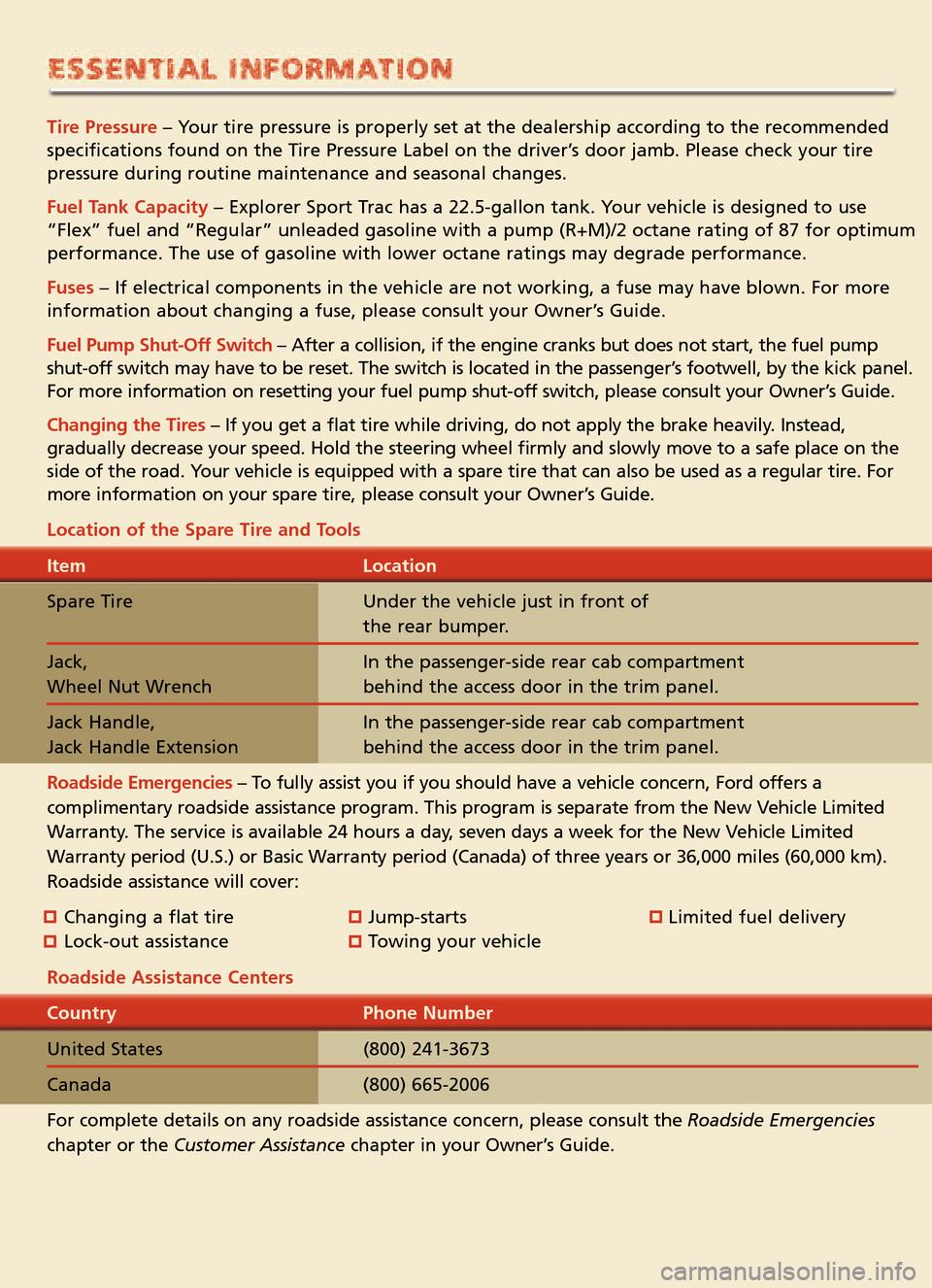 ford explorer sport trac 2005 1 g quick reference guide. Black Bedroom Furniture Sets. Home Design Ideas