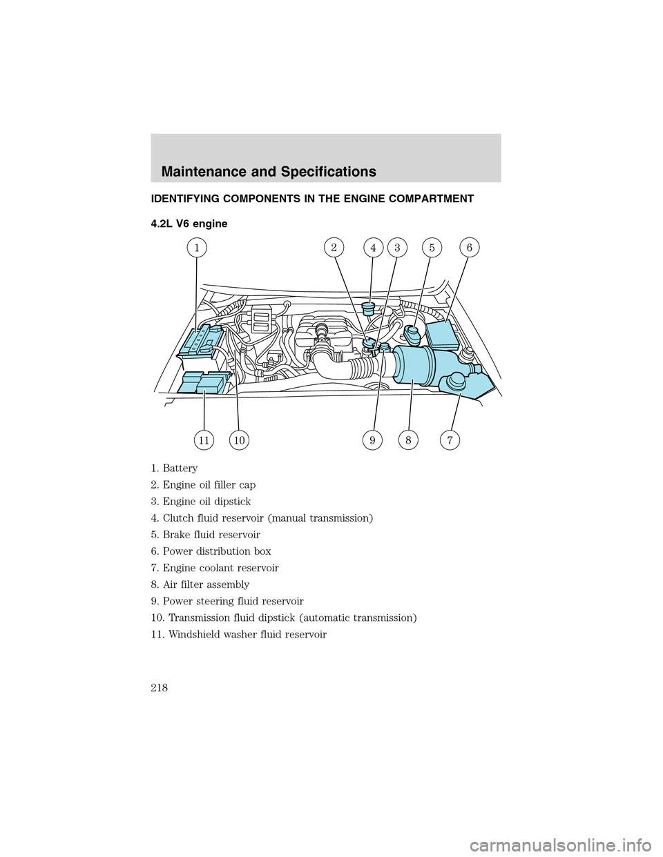 FORD F150 2003 10.G Owners Manual, Page 218. IDENTIFYING COMPONENTS IN THE  ENGINE COMPARTMENT 4.2L V6 engine