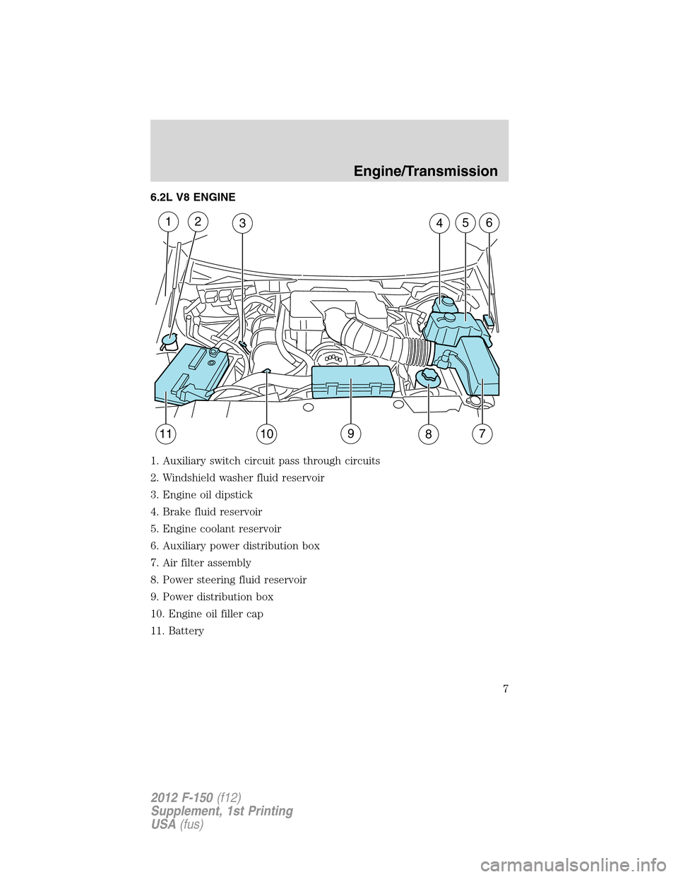 Ford F150 2012 12g Raptor Supplement Manual F 150 Engine Diagram