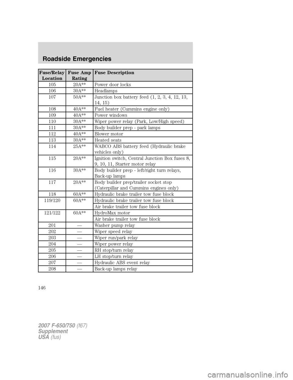 FORD F650 2007 11.G Owners Manual, Page 146. Fuse/Relay