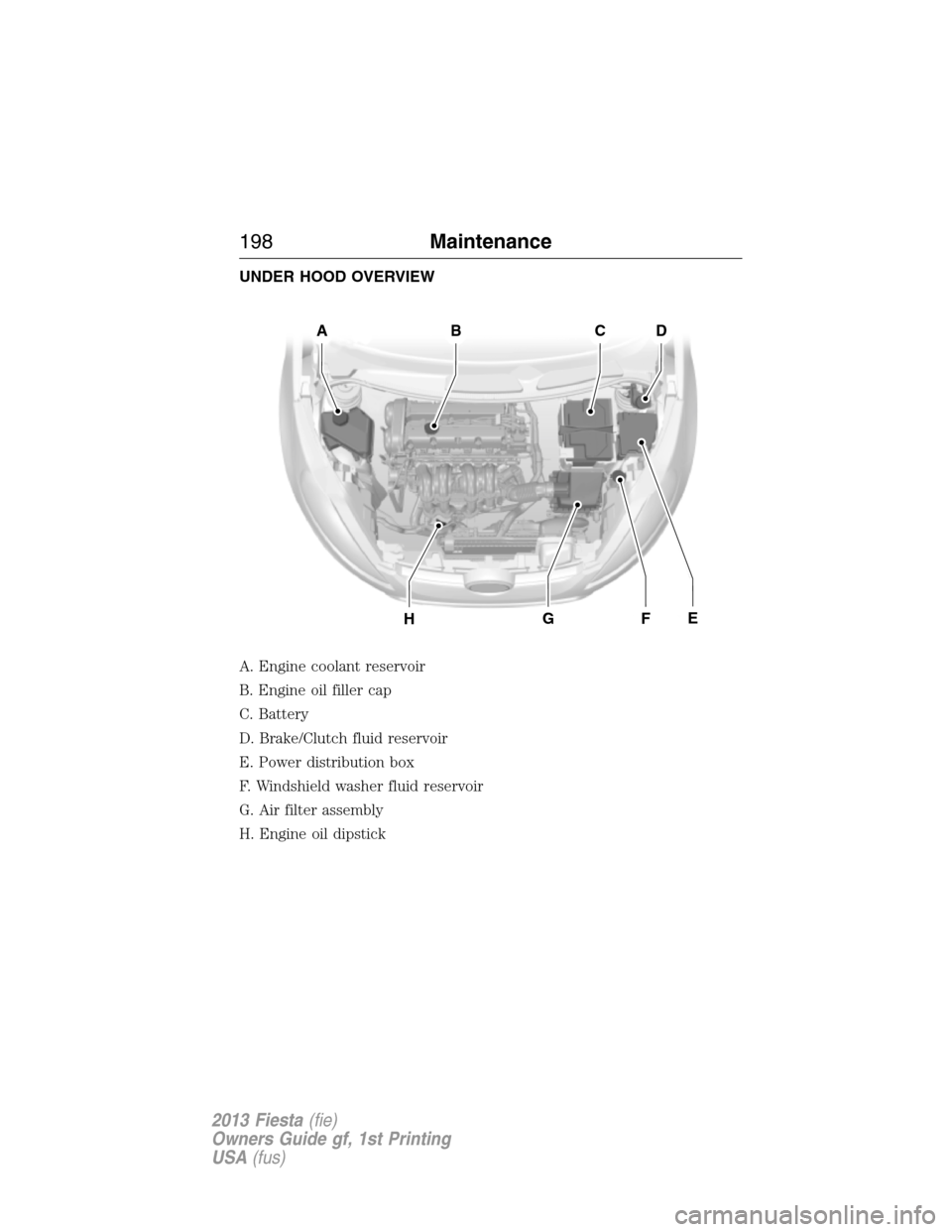 Oil Filter Ford Fiesta 2013 7g Owners Manual Engine Diagram Page 198