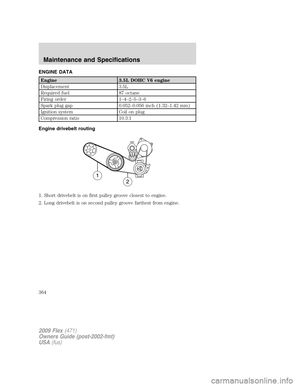 Ford Flex 2009 1g Ignition Wiring Diagram