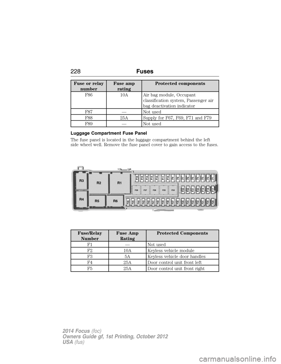 Fuses Ford Focus 2014 3g Owners Manual 2012 Compartment Fuse Box Interior Page 229 Or Relay