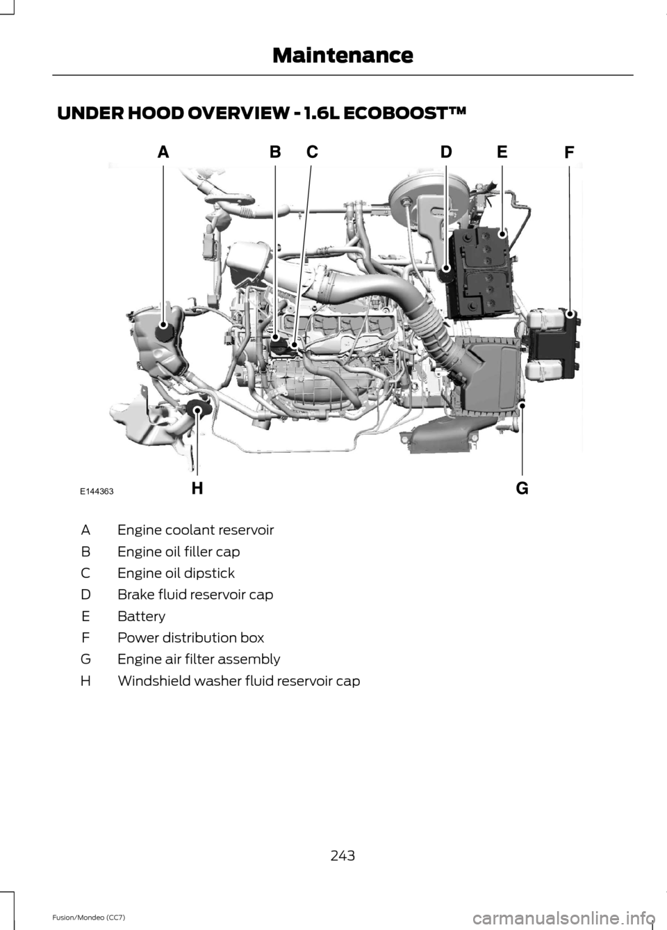 FORD FUSION (AMERICAS) 2013 2.G Owners Manual UNDER HOOD OVERVIEW - 1.6L ECOBOOST™ Engine coolant reservoir A Engine oil filler cap B Engine oil dipstick C Brake fluid reservoir cap D Battery E Power distribution box F Engine air filter assembl