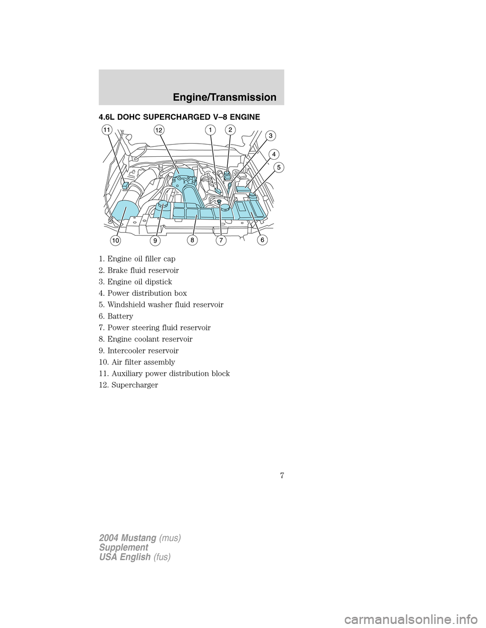 Ford Mustang 2004 4g Svt Supplement Manual 4 6 Engine Diagram