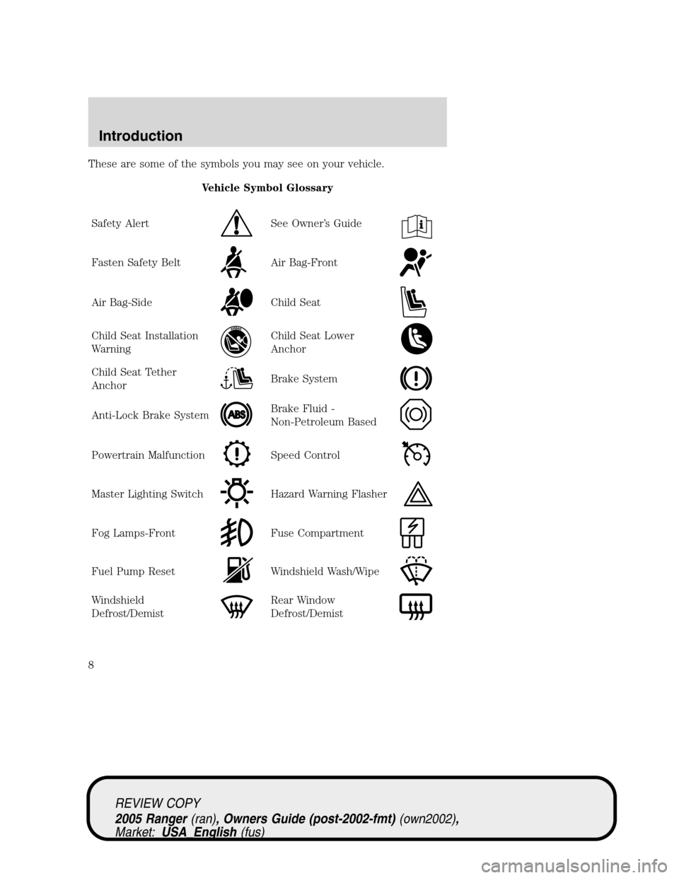 FORD RANGER 2005 2.G Owners Manual These are some of the symbols you may see on your vehicle. Vehicle Symbol Glossary Safety Alert See Owner's Guide Fasten Safety BeltAir Bag-Front Air Bag-SideChild Seat Child Seat Installation Warni