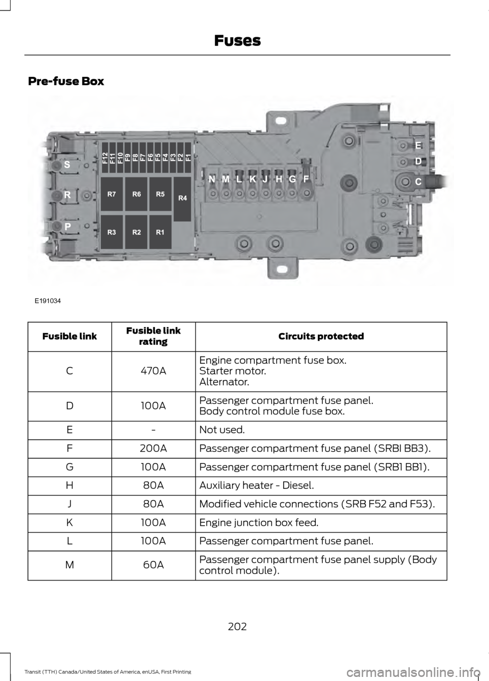 2001 F53 Fuse Diagram Worksheet And Wiring 2012 Ford Midoriva Rh Com 2011 Ranger Wire