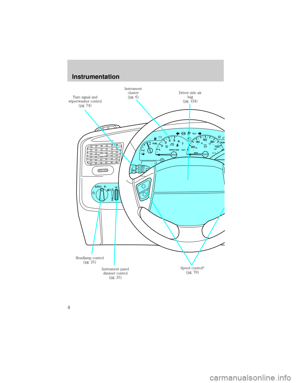 vw jetta electrical diagrams online with 04 Toyota Sequoia Fuse Box on 1988 F150 Door Speakers together with Car Wiring Diagram For 1994 Model Free Image in addition Long Hairstyle Trends For Prom No Updos Here 347017 moreover Wiring Of Distribution Board With Rcd furthermore 2014 Vw Jetta Wiring Diagram.